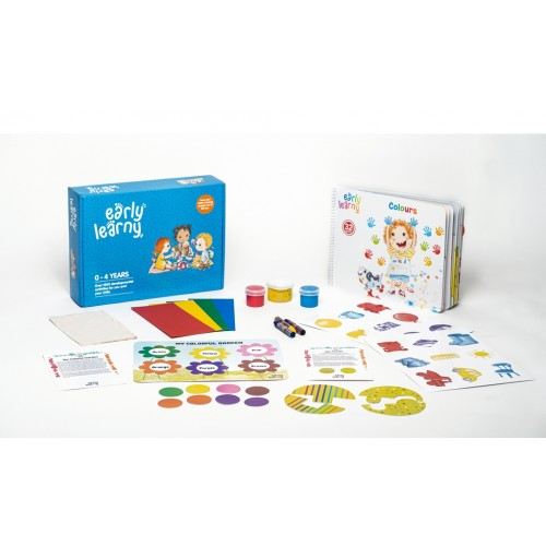 EarlyLearny Development Sets 32th Month