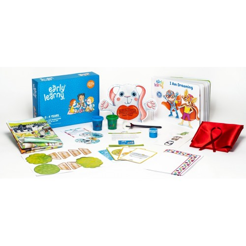 EarlyLearny Development Sets 36th Month